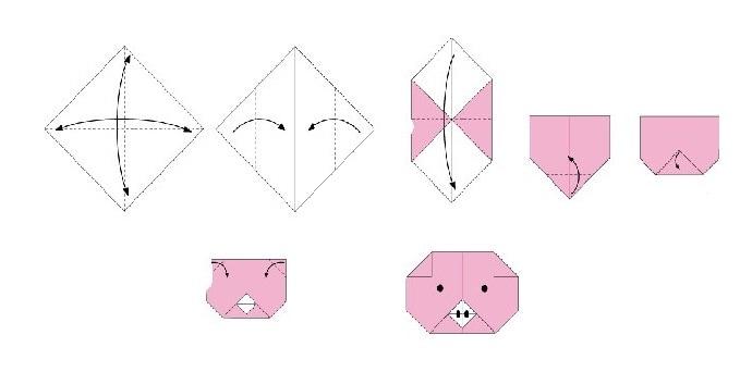 Elaboración de animales